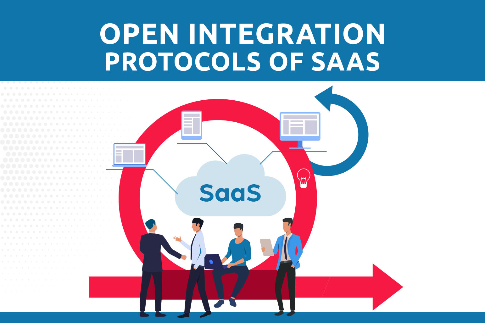 Open Integration Protocols Of SAAS