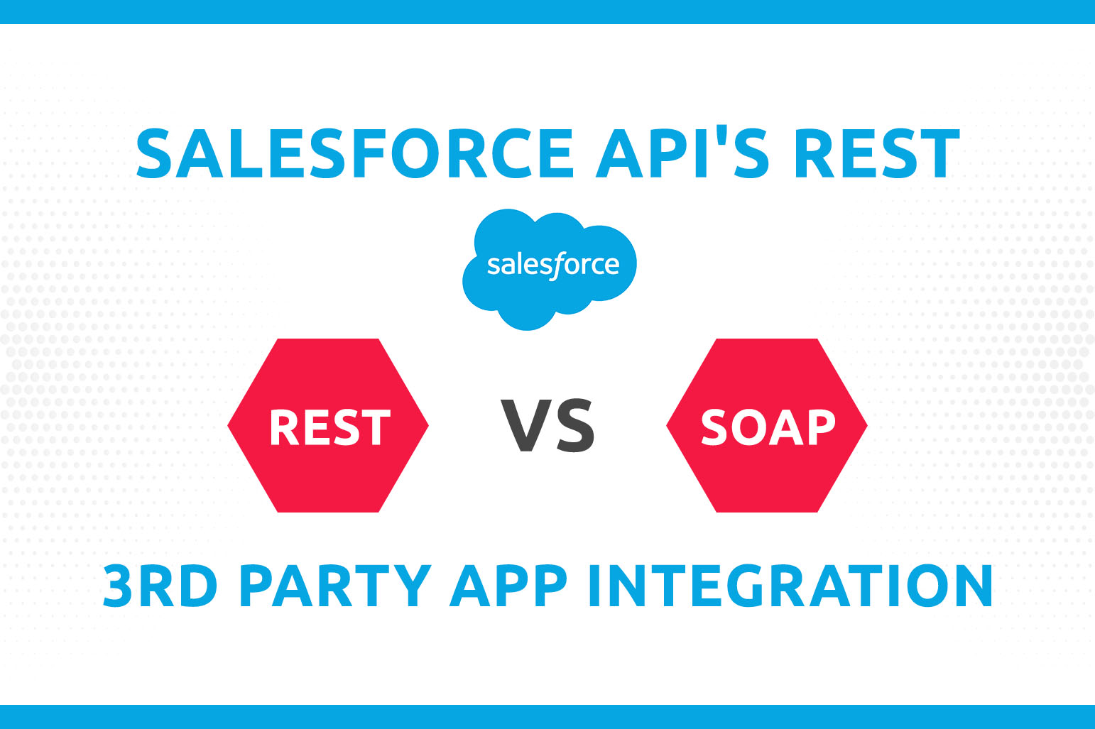 Le savon Rest Vs. Soap de l'API Salesforce permet l'intégration d'applications tierces